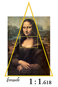 leonardo-da-vinci-golden-rectangle